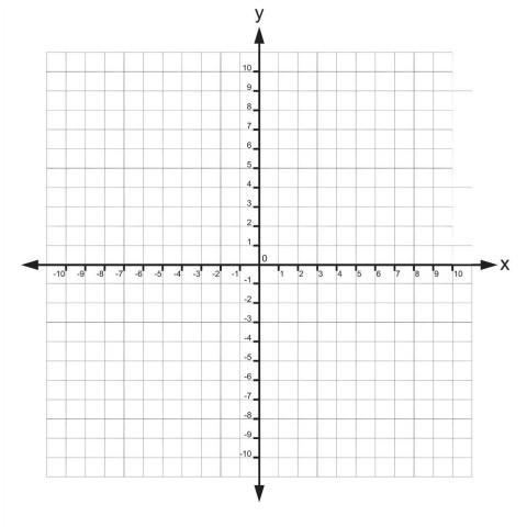 ציק X ציר Y